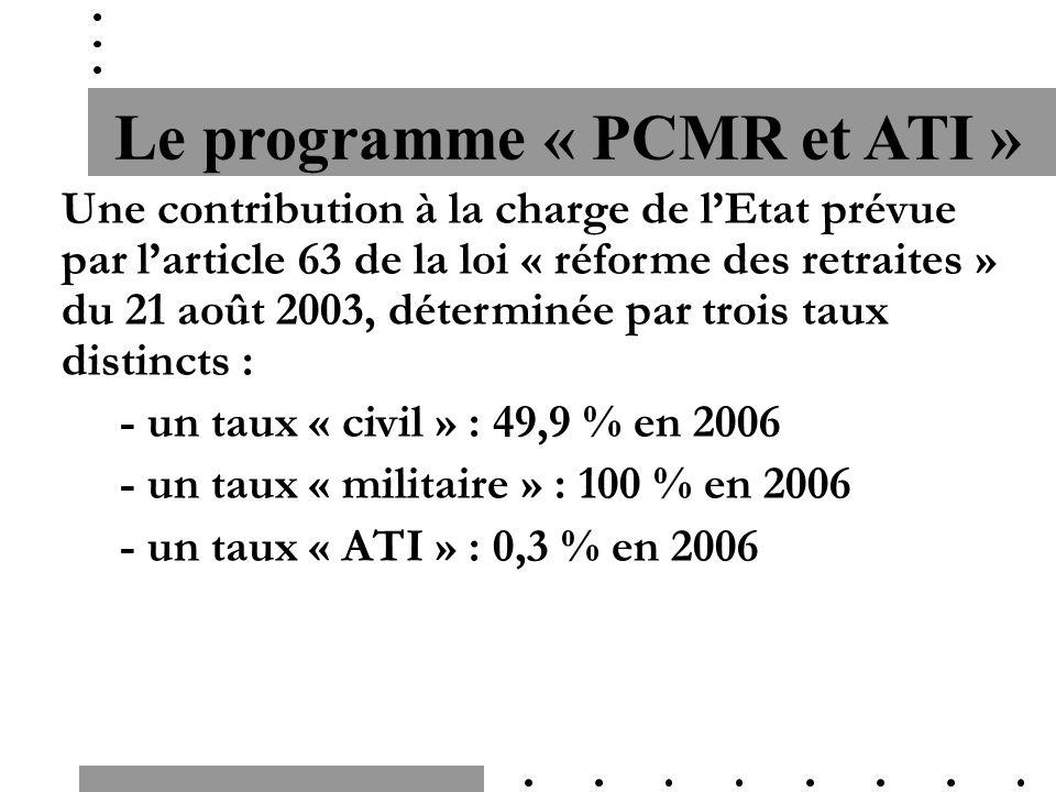 Une contribution à la charge de lEtat prévue par larticle 63 de la loi « réforme des retraites » du 21 août 2003, déterminée par trois taux distincts