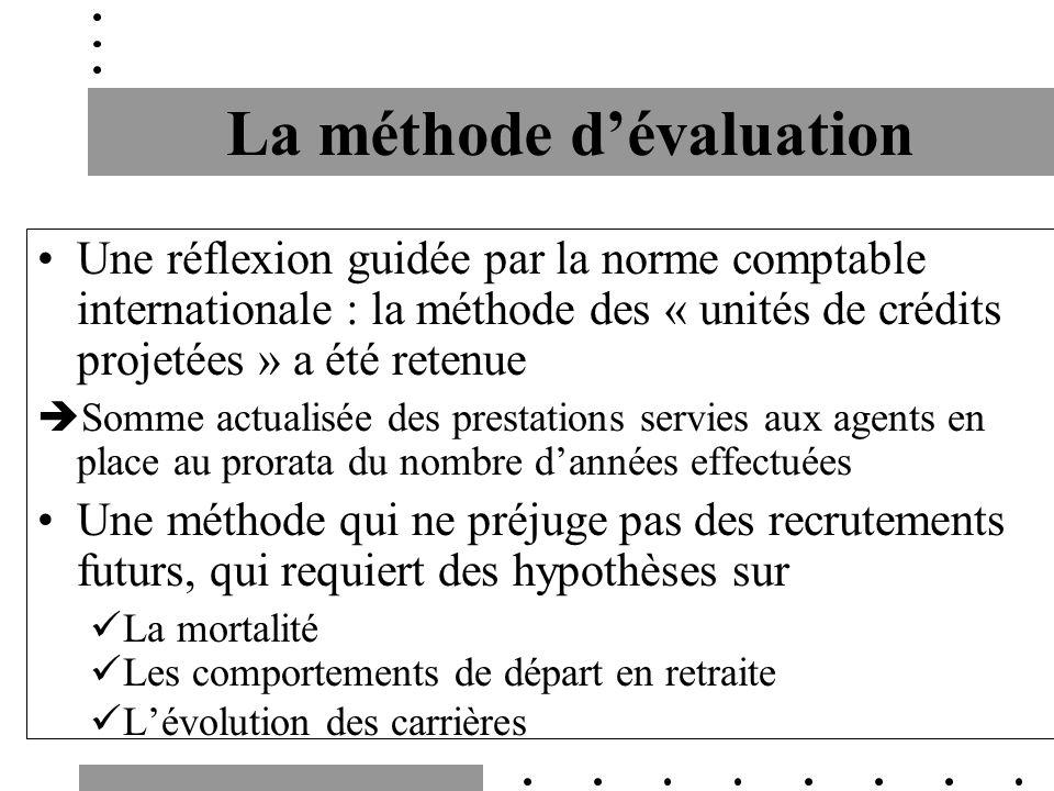 La méthode dévaluation Une réflexion guidée par la norme comptable internationale : la méthode des « unités de crédits projetées » a été retenue Somme