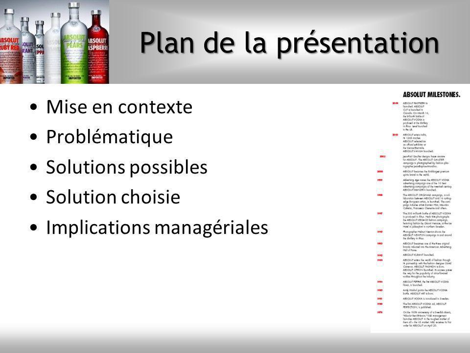 Plan de la présentation Mise en contexte Problématique Solutions possibles Solution choisie Implications managériales