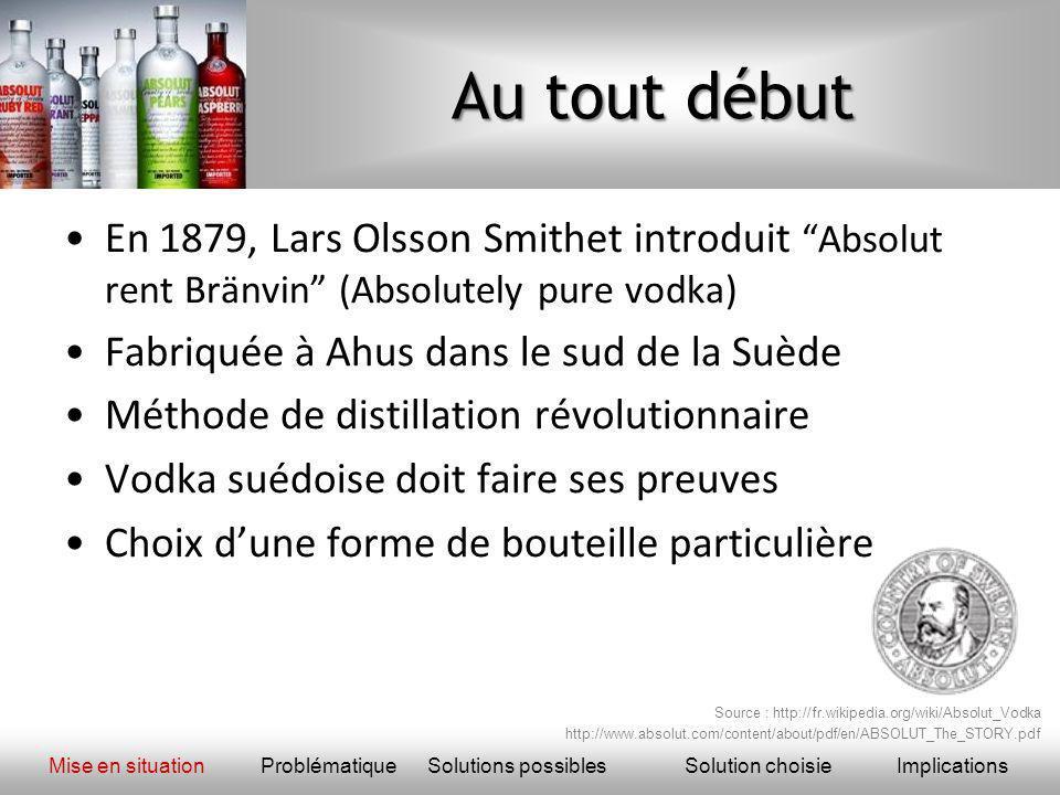 Au tout début En 1879, Lars Olsson Smithet introduit Absolut rent Bränvin (Absolutely pure vodka) Fabriquée à Ahus dans le sud de la Suède Méthode de