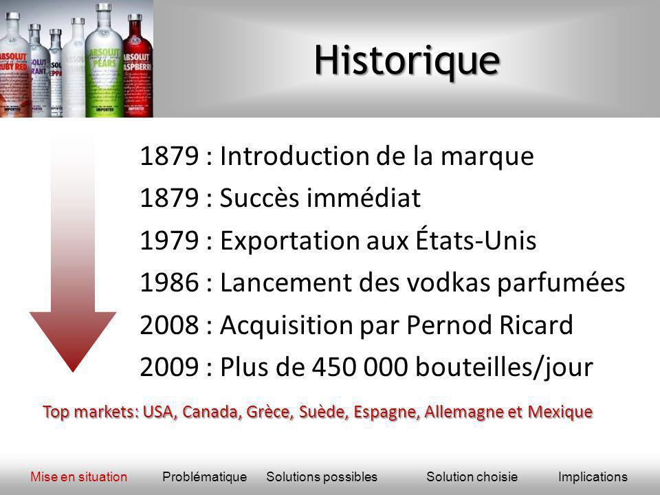 Historique 1879 : Introduction de la marque 1879 : Succès immédiat 1979 : Exportation aux États-Unis 1986 : Lancement des vodkas parfumées 2008 : Acqu