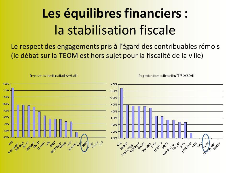 Les équilibres financiers : la stabilisation fiscale Le respect des engagements pris à légard des contribuables rémois (le débat sur la TEOM est hors sujet pour la fiscalité de la ville)
