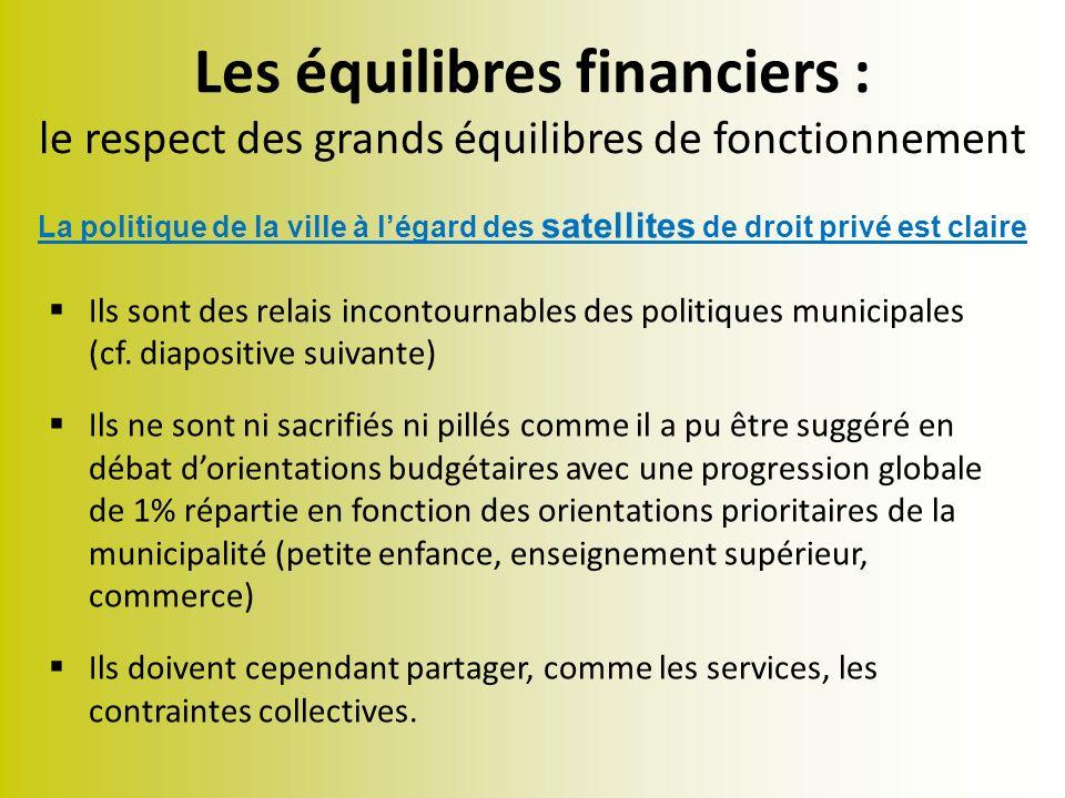 Les équilibres financiers : le respect des grands équilibres de fonctionnement Ils sont des relais incontournables des politiques municipales (cf.