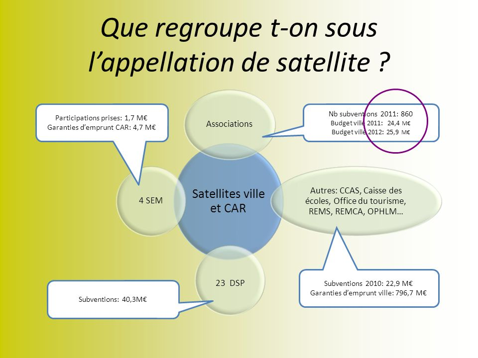 Que regroupe t-on sous lappellation de satellite .