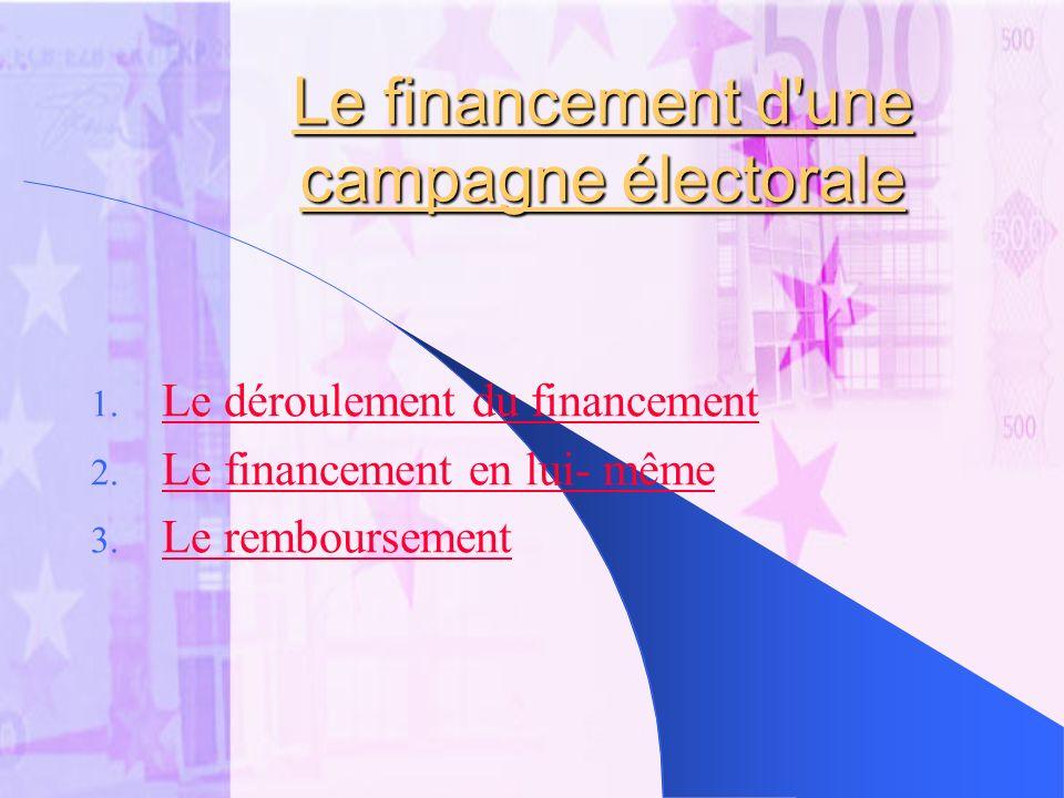 Le financement d'une campagne électorale 1. Le déroulement du financement Le déroulement du financement 2. Le financement en lui- même Le financement