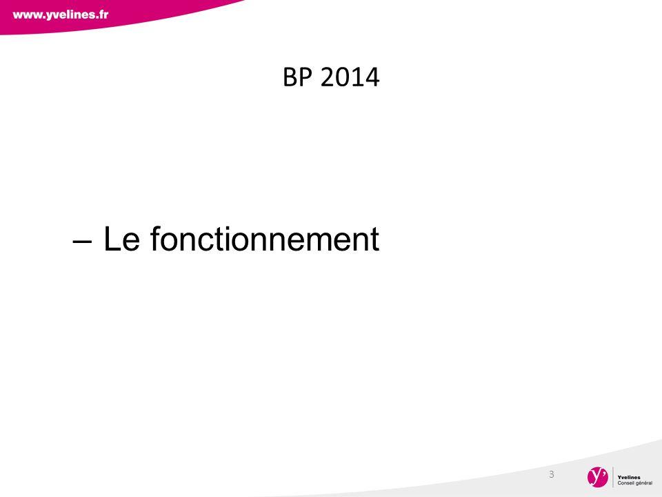 Évolution du BP de 2013 à 2014 (mouvements réels, investissement et fonctionnement) hors péréquation 4 1248 M 1229 M