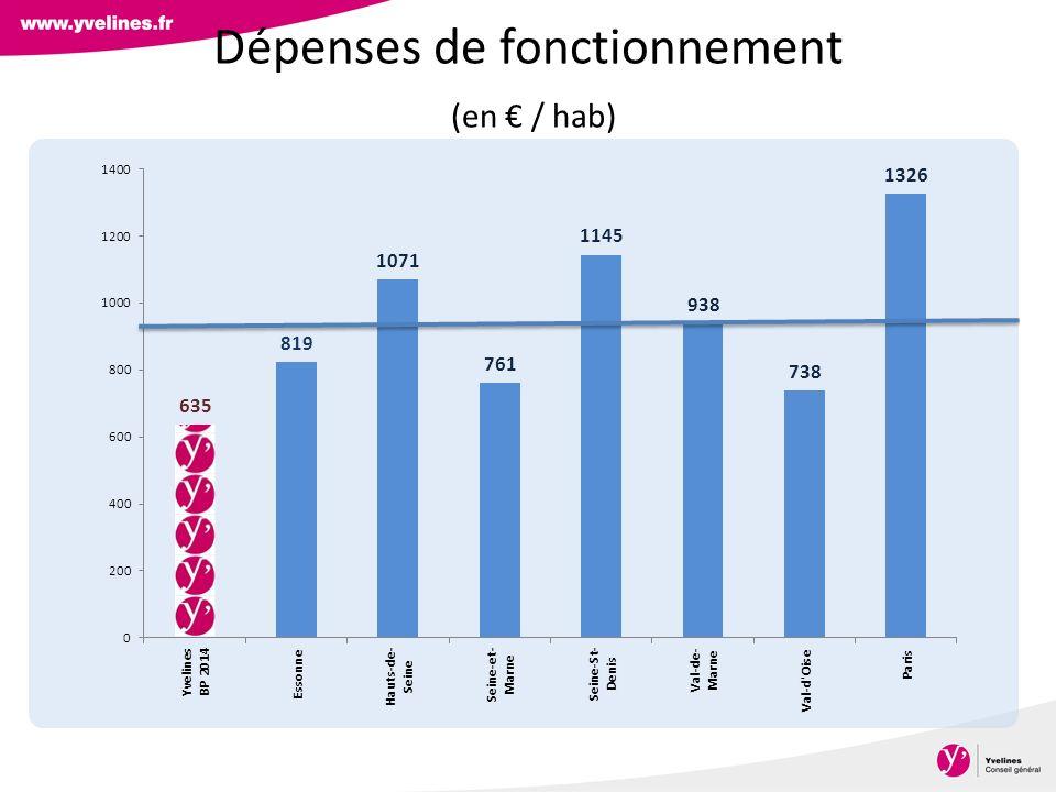 Le niveau de dépenses dexploitation « non obligatoires » (source ADF) 8