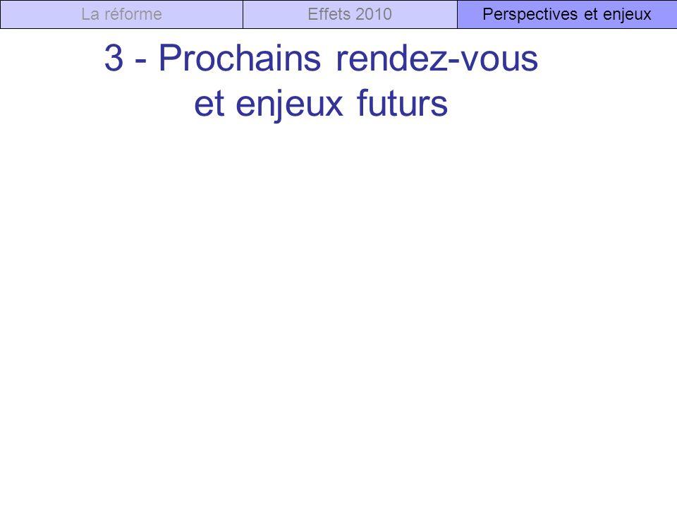 3 - Prochains rendez-vous et enjeux futurs La réformeEffets 2010Perspectives et enjeux
