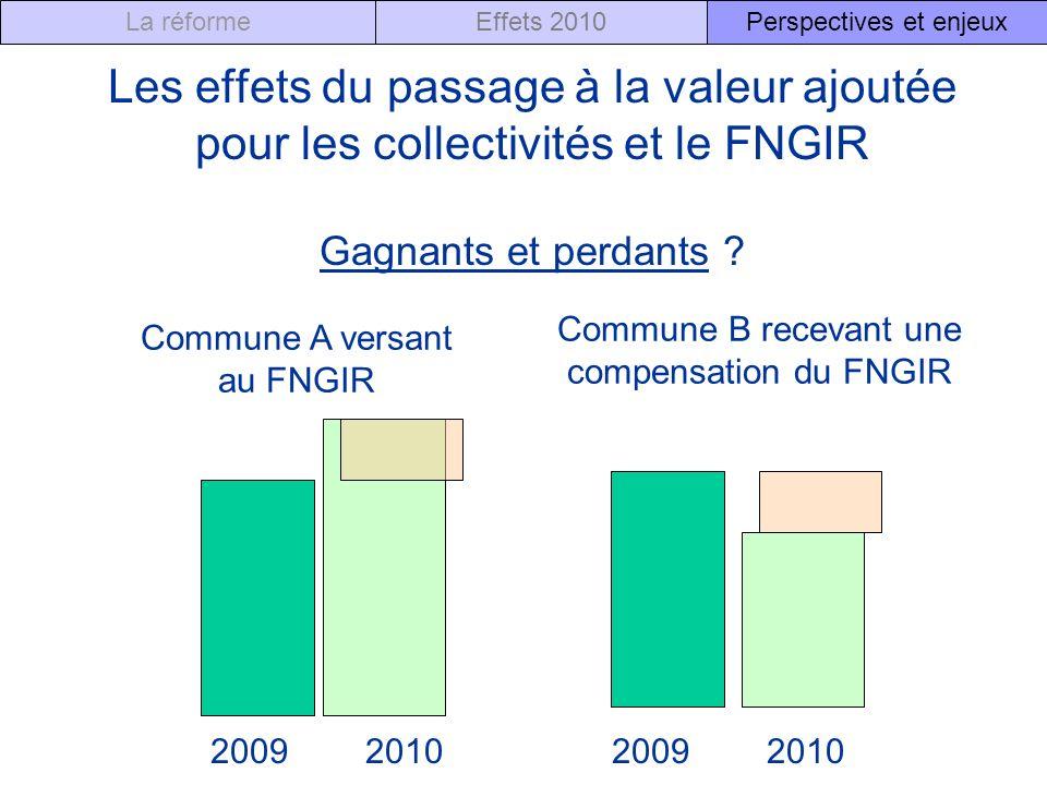 Les effets du passage à la valeur ajoutée pour les collectivités et le FNGIR Gagnants et perdants .