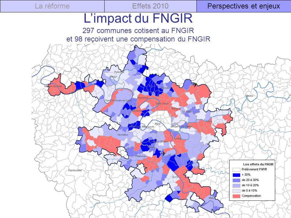 Limpact du FNGIR 297 communes cotisent au FNGIR et 98 reçoivent une compensation du FNGIR La réformeEffets 2010Perspectives et enjeux