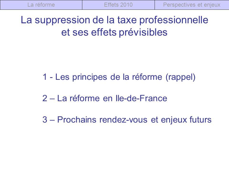 La suppression de la taxe professionnelle et ses effets prévisibles 1 - Les principes de la réforme (rappel) 2 – La réforme en Ile-de-France 3 – Prochains rendez-vous et enjeux futurs Perspectives et enjeuxEffets 2010La réforme
