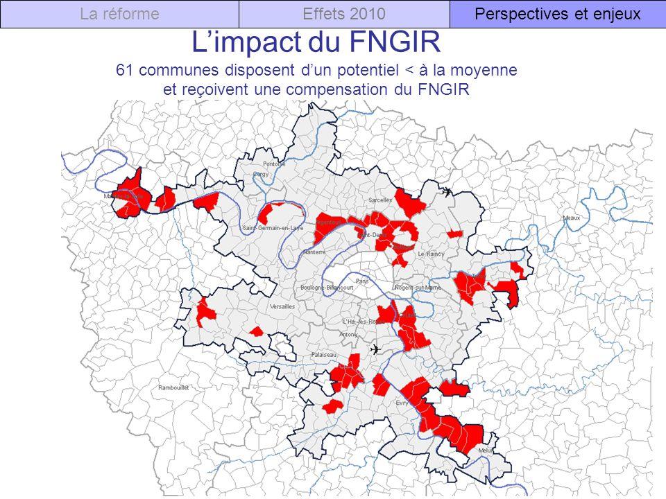 Limpact du FNGIR 61 communes disposent dun potentiel < à la moyenne et reçoivent une compensation du FNGIR La réformeEffets 2010Perspectives et enjeux