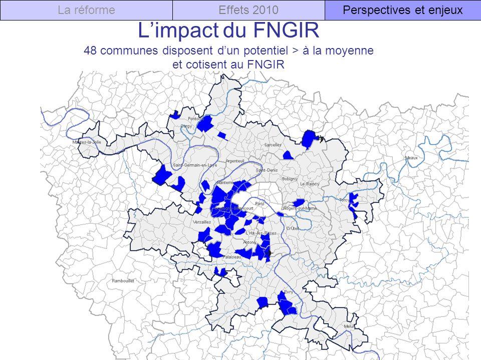 Limpact du FNGIR 48 communes disposent dun potentiel > à la moyenne et cotisent au FNGIR La réformeEffets 2010Perspectives et enjeux