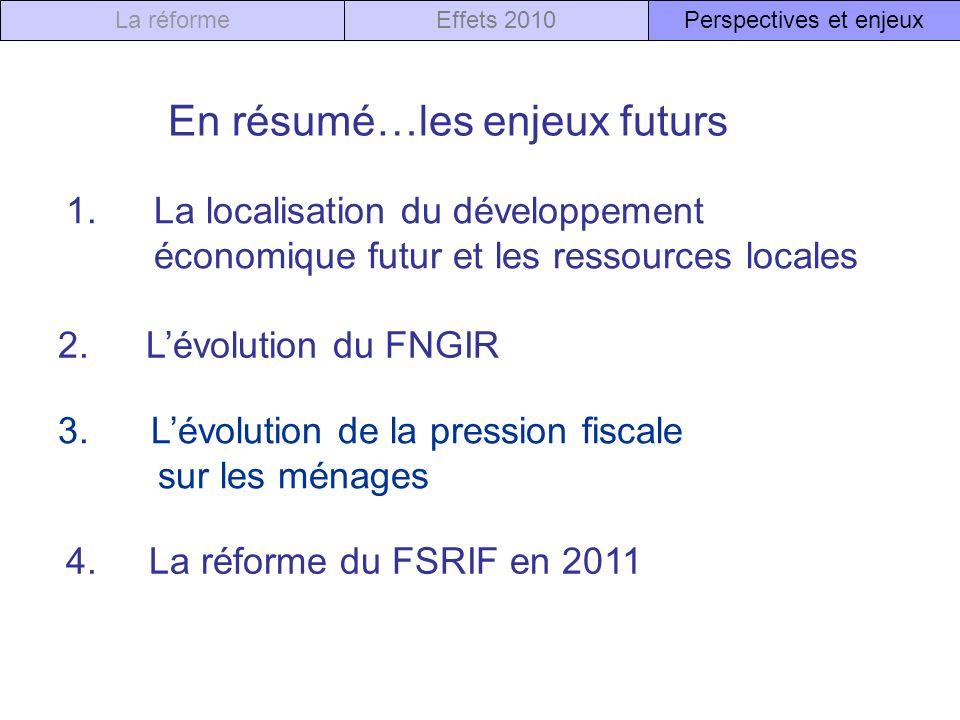 En résumé…les enjeux futurs La réformeEffets 2010Perspectives et enjeux 1.La localisation du développement économique futur et les ressources locales 2.Lévolution du FNGIR 4.
