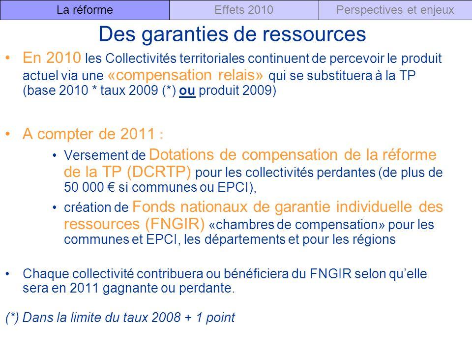 Des garanties de ressources En 2010 les Collectivités territoriales continuent de percevoir le produit actuel via une «compensation relais» qui se substituera à la TP (base 2010 * taux 2009 (*) ou produit 2009) A compter de 2011 : Versement de Dotations de compensation de la réforme de la TP (DCRTP) pour les collectivités perdantes (de plus de 50 000 si communes ou EPCI), création de Fonds nationaux de garantie individuelle des ressources (FNGIR) «chambres de compensation» pour les communes et EPCI, les départements et pour les régions Chaque collectivité contribuera ou bénéficiera du FNGIR selon quelle sera en 2011 gagnante ou perdante.