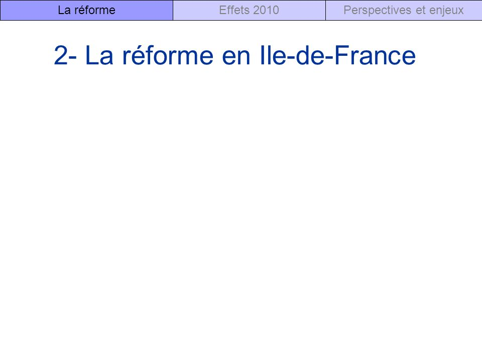 2- La réforme en Ile-de-France Perspectives et enjeuxEffets 2010La réforme
