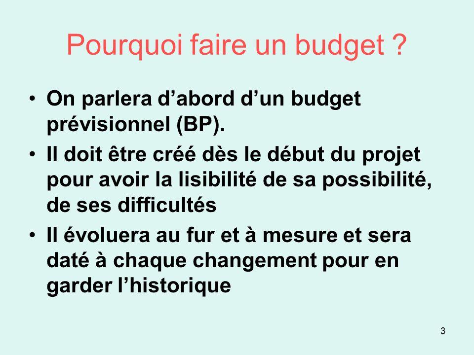 Pourquoi faire un budget ? On parlera dabord dun budget prévisionnel (BP). Il doit être créé dès le début du projet pour avoir la lisibilité de sa pos