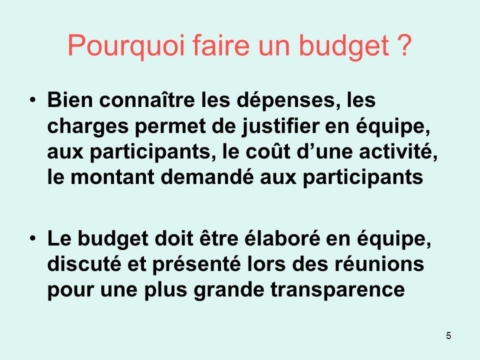 Pourquoi faire un budget ? Bien connaître les dépenses, les charges permet de justifier en équipe, aux participants, le coût dune activité, le montant