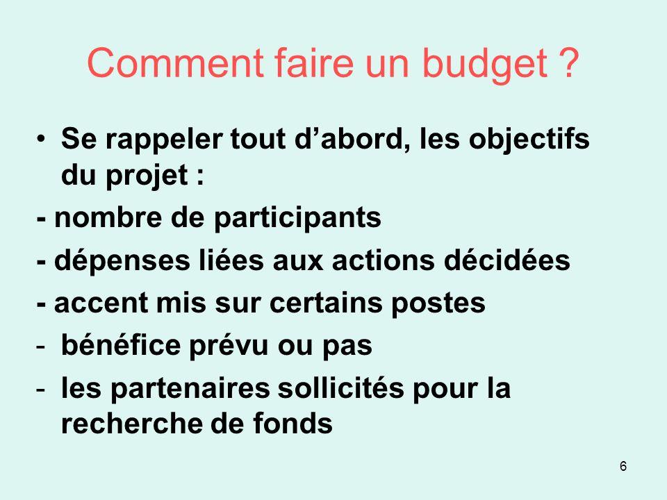 Comment faire un budget ? Se rappeler tout dabord, les objectifs du projet : - nombre de participants - dépenses liées aux actions décidées - accent m