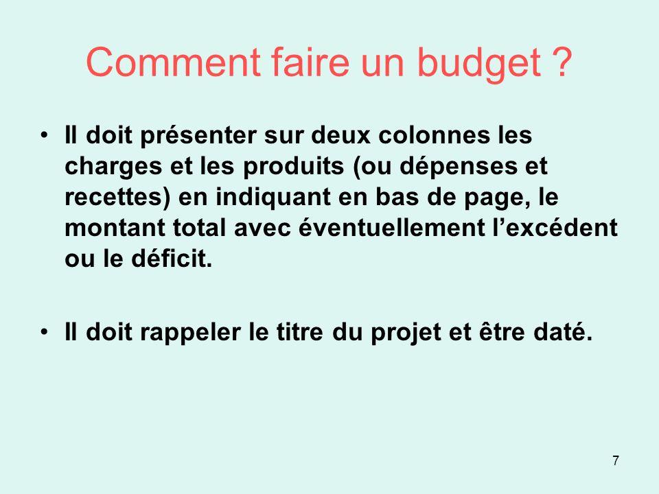 Comment faire un budget ? Il doit présenter sur deux colonnes les charges et les produits (ou dépenses et recettes) en indiquant en bas de page, le mo