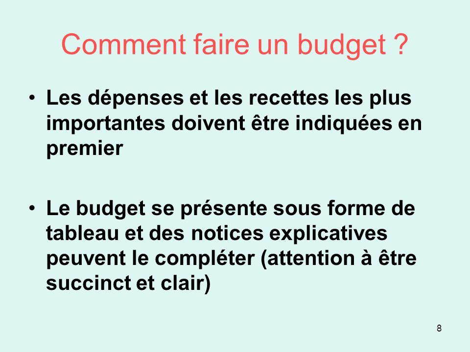 Comment faire un budget ? Les dépenses et les recettes les plus importantes doivent être indiquées en premier Le budget se présente sous forme de tabl