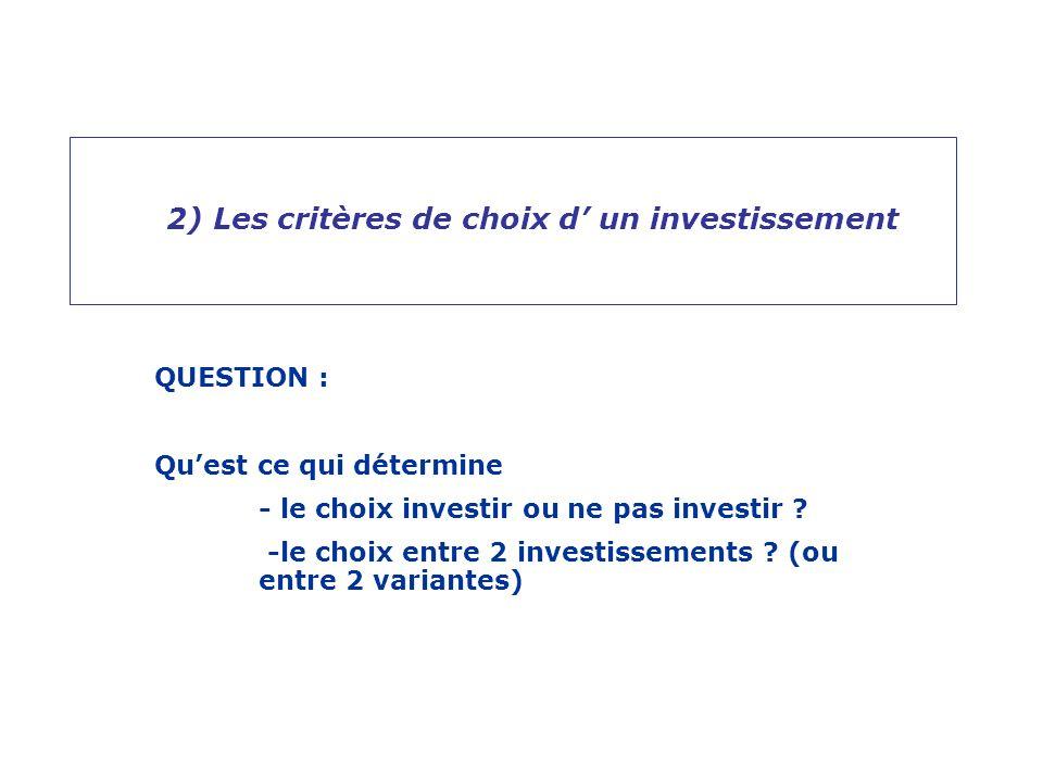 2) Les critères de choix d un investissement QUESTION : Quest ce qui détermine - le choix investir ou ne pas investir ? -le choix entre 2 investisseme
