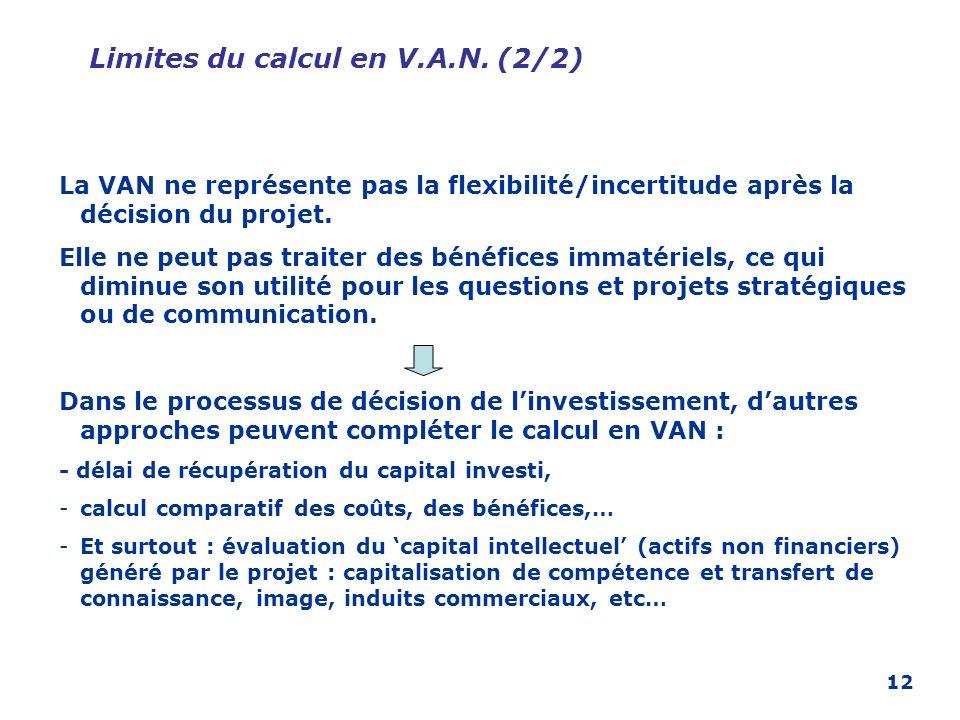 12 Limites du calcul en V.A.N. (2/2) La VAN ne représente pas la flexibilité/incertitude après la décision du projet. Elle ne peut pas traiter des bén