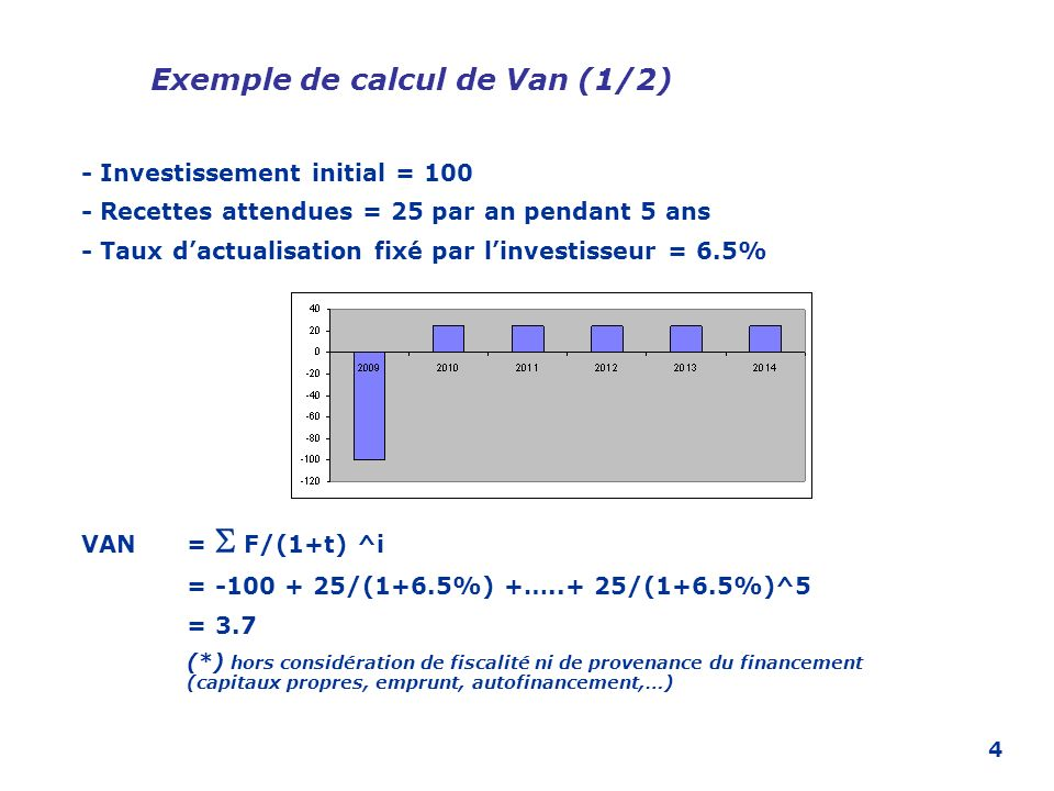 5 Exemple de calcul de Van (2/2) -Utilisation dExcel pour le calcul de VAN -Formule : =VAN(taux, valeur1, valeur2, valeur3,…) Application à lexemple précédent =VAN(6.5%; -100, 25; 25; 25; 25; 25) 3.7 (dans la formule, les nombres peuvent renvoyer à des cellules)