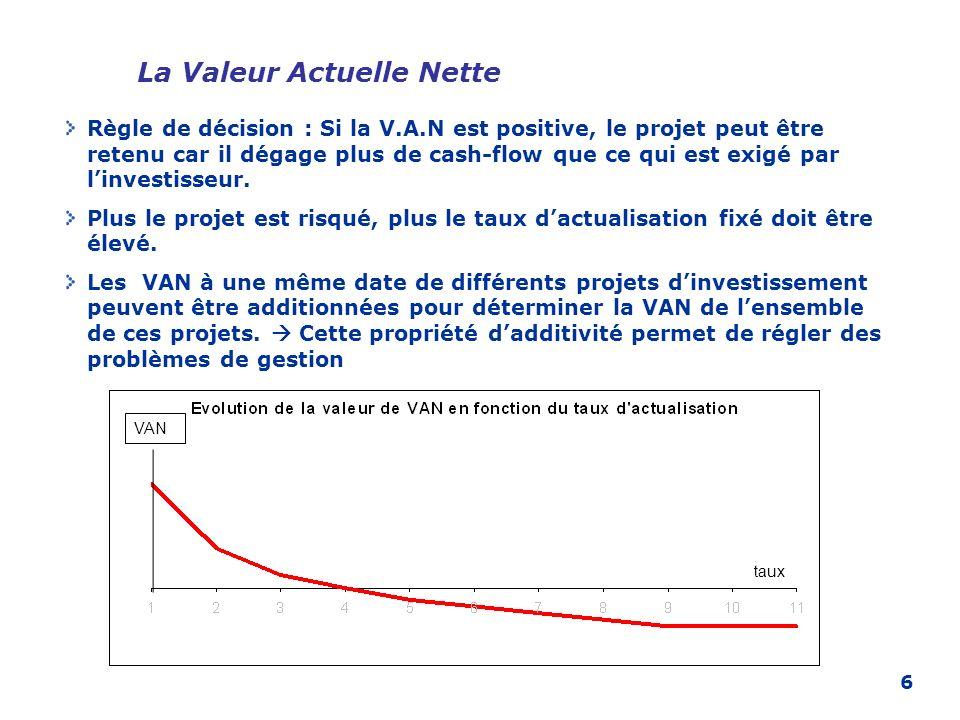 6 La Valeur Actuelle Nette Règle de décision : Si la V.A.N est positive, le projet peut être retenu car il dégage plus de cash-flow que ce qui est exi