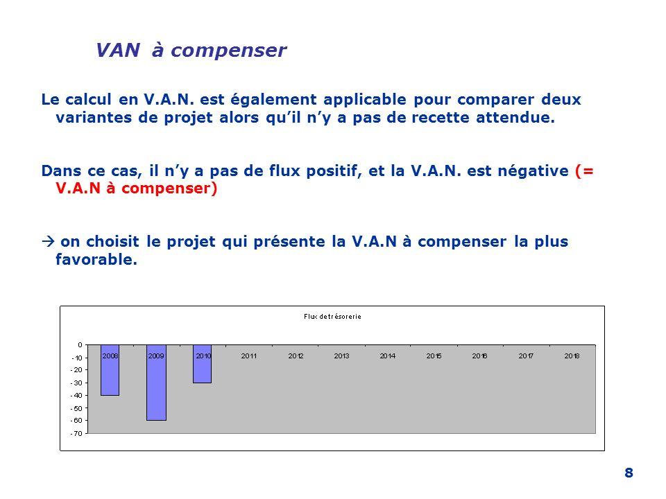 8 VAN à compenser Le calcul en V.A.N. est également applicable pour comparer deux variantes de projet alors quil ny a pas de recette attendue. Dans ce