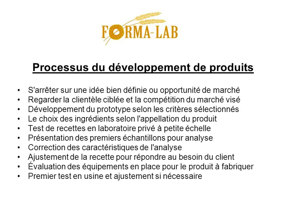 Processus du développement de produits S'arrêter sur une idée bien définie ou opportunité de marché Regarder la clientèle ciblée et la compétition du