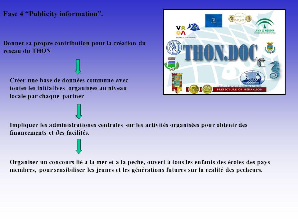 Fase 4 Publicity information. Donner sa propre contribution pour la création du reseau du THON Créer une base de données commune avec toutes les initi