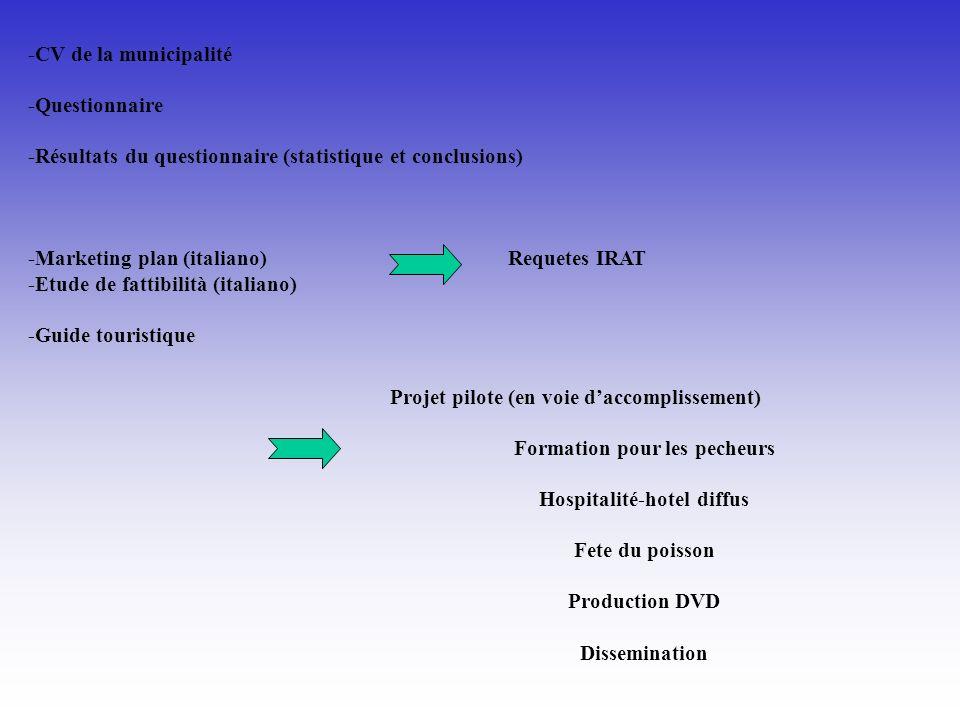 Projet pilote (en voie daccomplissement) Formation pour les pecheurs Hospitalité-hotel diffus Fete du poisson Production DVD Dissemination -CV de la m