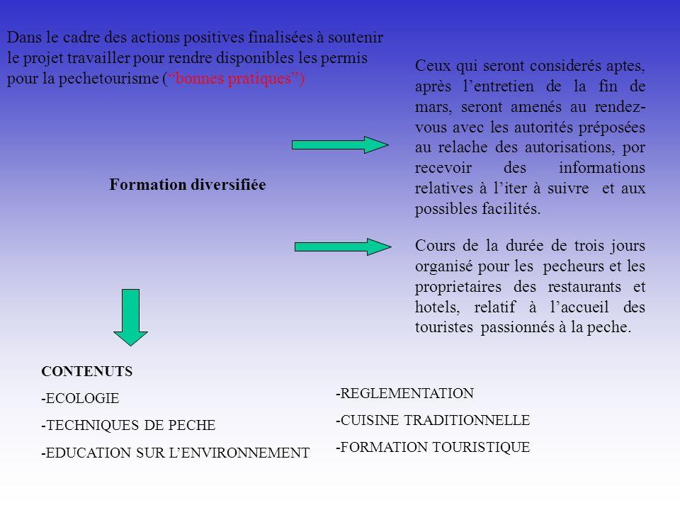 Dans le cadre des actions positives finalisées à soutenir le projet travailler pour rendre disponibles les permis pour la pechetourisme (bonnes pratiq