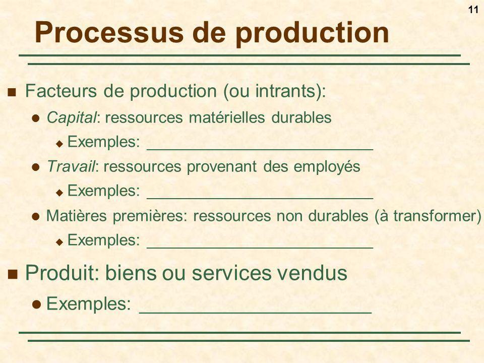 11 Processus de production Facteurs de production (ou intrants): Capital: ressources matérielles durables Exemples: _________________________ Travail: