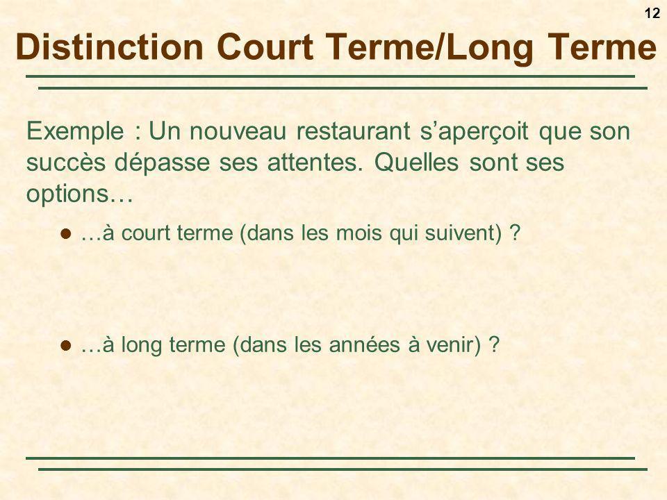 12 Distinction Court Terme/Long Terme Exemple : Un nouveau restaurant saperçoit que son succès dépasse ses attentes. Quelles sont ses options… …à cour