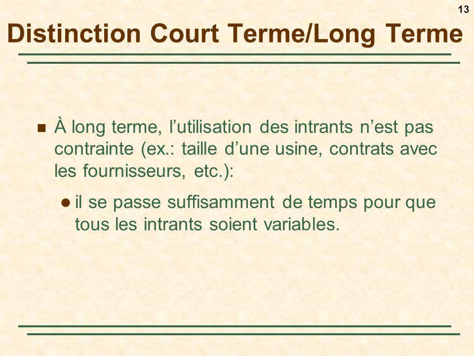 13 À long terme, lutilisation des intrants nest pas contrainte (ex.: taille dune usine, contrats avec les fournisseurs, etc.): il se passe suffisammen