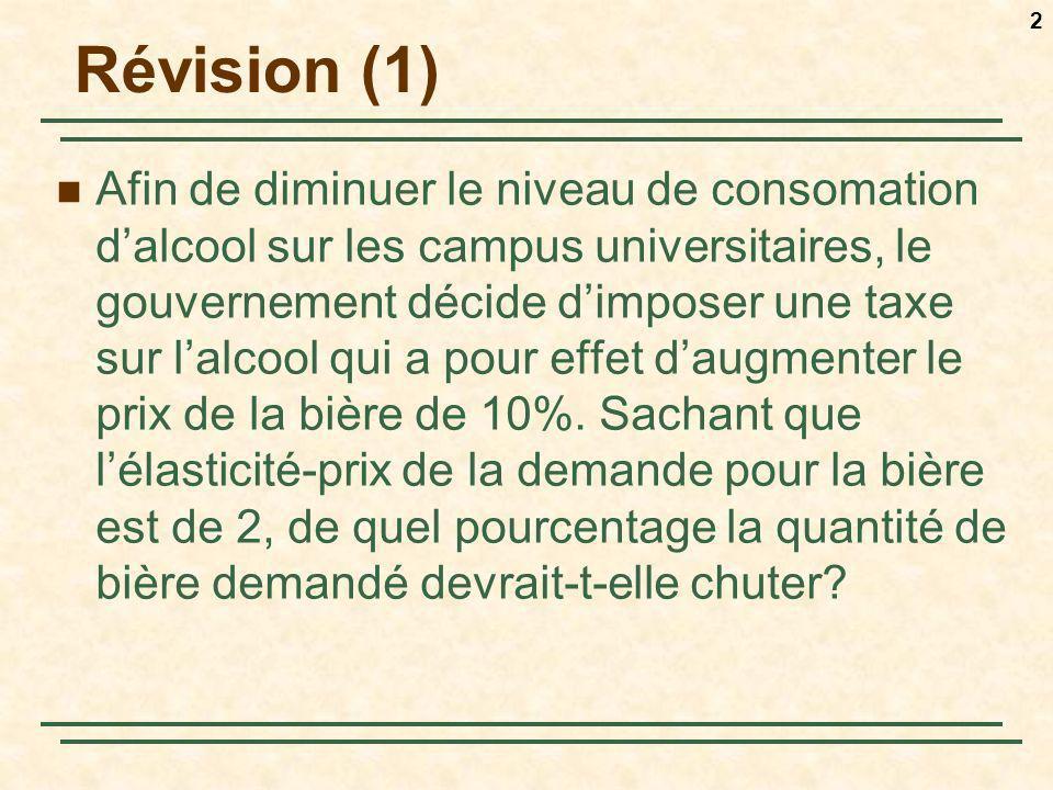 2 Révision (1) Afin de diminuer le niveau de consomation dalcool sur les campus universitaires, le gouvernement décide dimposer une taxe sur lalcool q