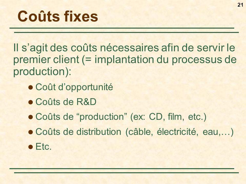 21 Coûts fixes Il sagit des coûts nécessaires afin de servir le premier client (= implantation du processus de production): Coût dopportunité Coûts de