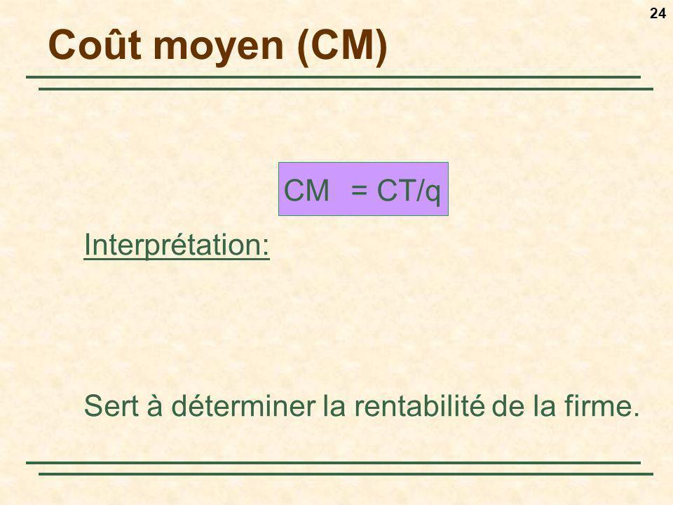 24 CM= CT/q Interprétation: Sert à déterminer la rentabilité de la firme. Coût moyen (CM)