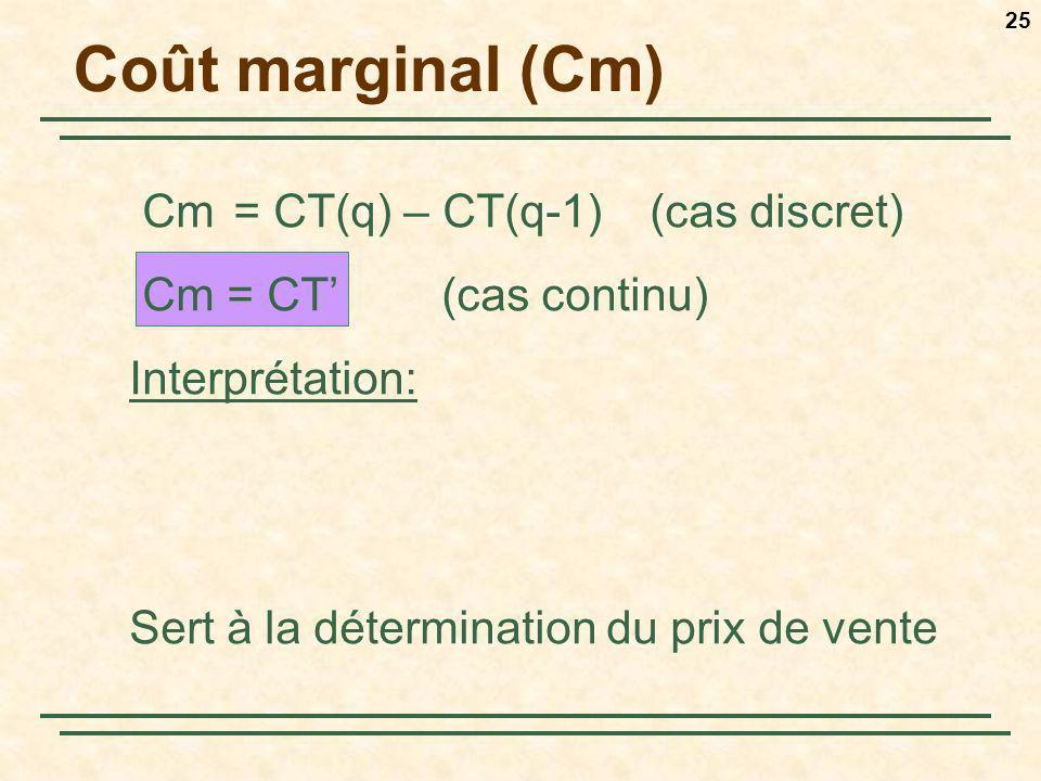 25 Cm= CT(q) – CT(q-1)(cas discret) Cm = CT (cas continu) Interprétation: Sert à la détermination du prix de vente Coût marginal (Cm)