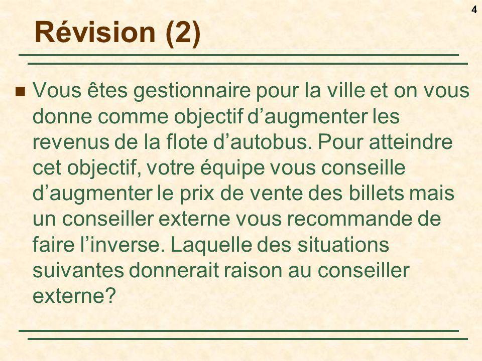 5 Révision(2)...un conseiller externe vous recommande: P pour Rev.