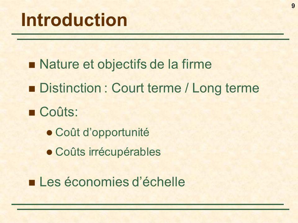 9 Introduction Nature et objectifs de la firme Distinction : Court terme / Long terme Coûts: Coût dopportunité Coûts irrécupérables Les économies déch