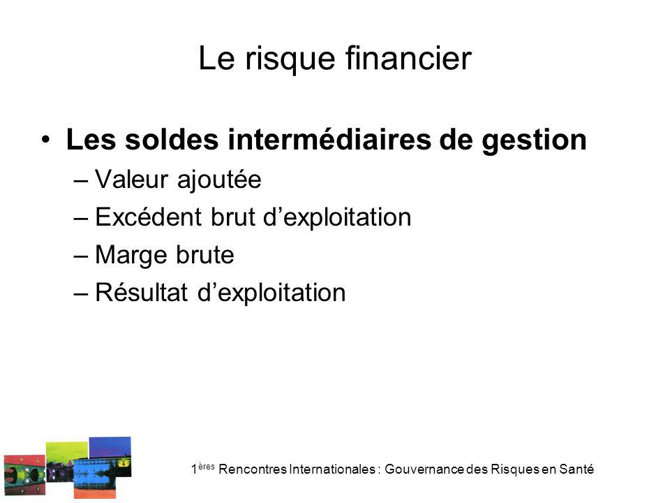 1 ères Rencontres Internationales : Gouvernance des Risques en Santé Le risque financier Les soldes intermédiaires de gestion –Valeur ajoutée –Excéden