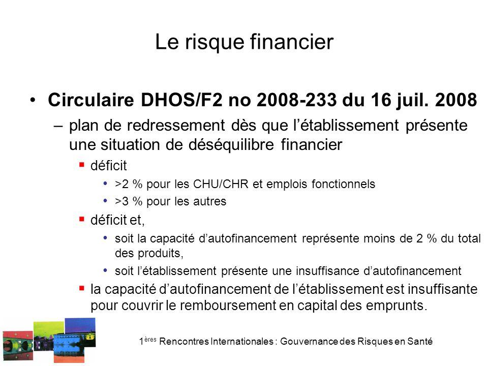 1 ères Rencontres Internationales : Gouvernance des Risques en Santé Le risque financier Circulaire DHOS/F2 no 2008-233 du 16 juil. 2008 –plan de redr