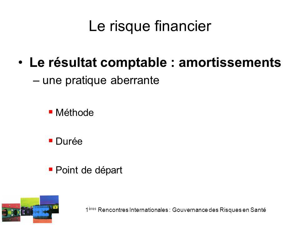 1 ères Rencontres Internationales : Gouvernance des Risques en Santé Le risque financier Le résultat comptable : amortissements –une pratique aberrant