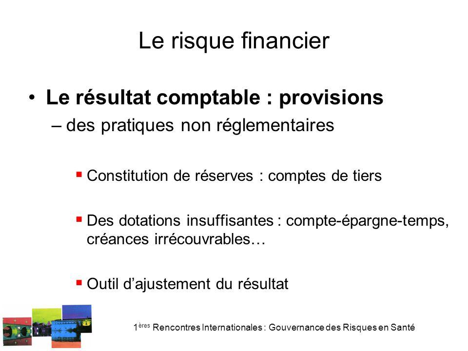 1 ères Rencontres Internationales : Gouvernance des Risques en Santé Le risque financier Le résultat comptable : provisions –des pratiques non régleme