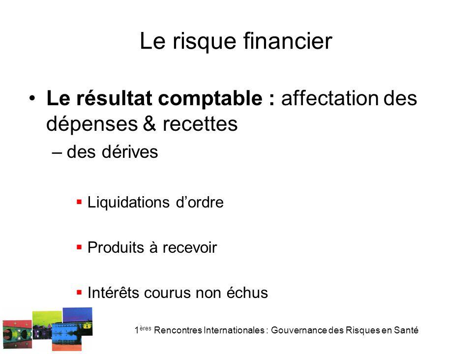 1 ères Rencontres Internationales : Gouvernance des Risques en Santé Le risque financier Le résultat comptable : affectation des dépenses & recettes –