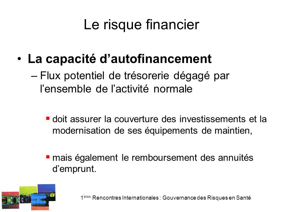 1 ères Rencontres Internationales : Gouvernance des Risques en Santé Le risque financier La capacité dautofinancement –Flux potentiel de trésorerie dé
