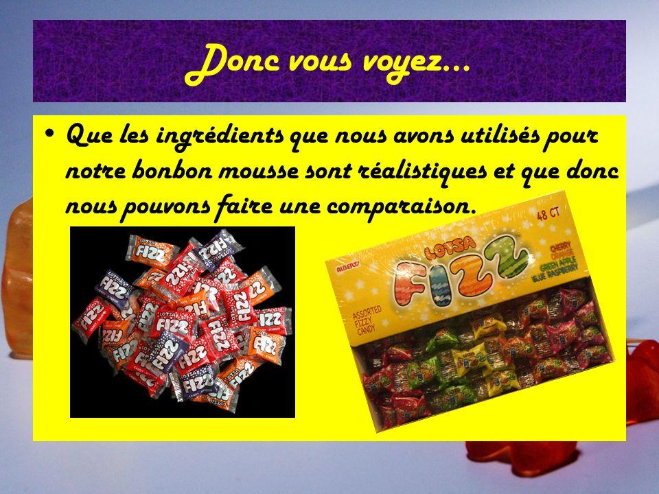 La recette Bonbons moussants: Acide citrique Eau Poudre Jell-O Bicarbonate de soude Bonbons fizz: Sirop de mais Sucre Acide citrique et tartrique Bica